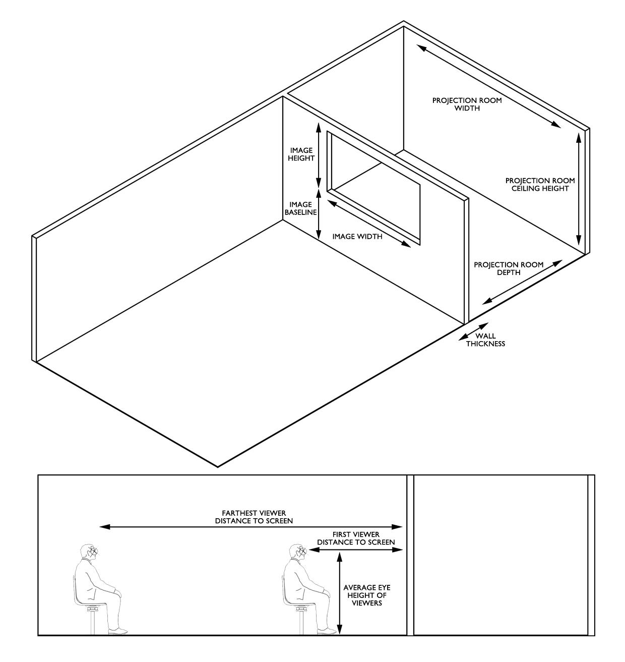 Rear projection system depth diagram