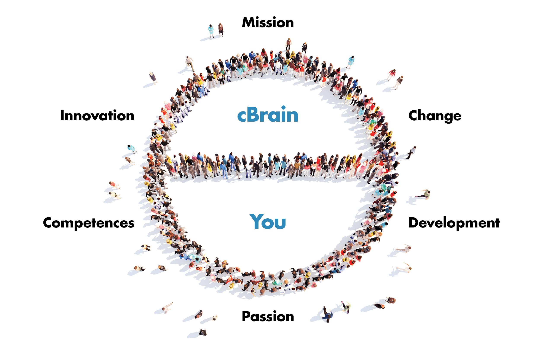 Karriere og karriereopslag i cBrain