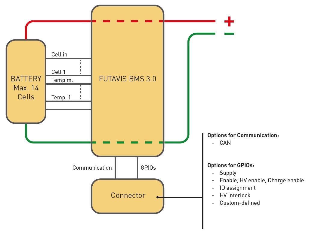 Batteriemanagementsystem.jpg