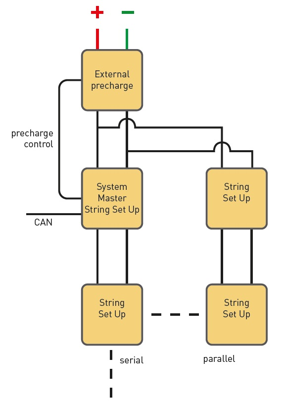 Batteriemanagementsystem_Multi.jpg