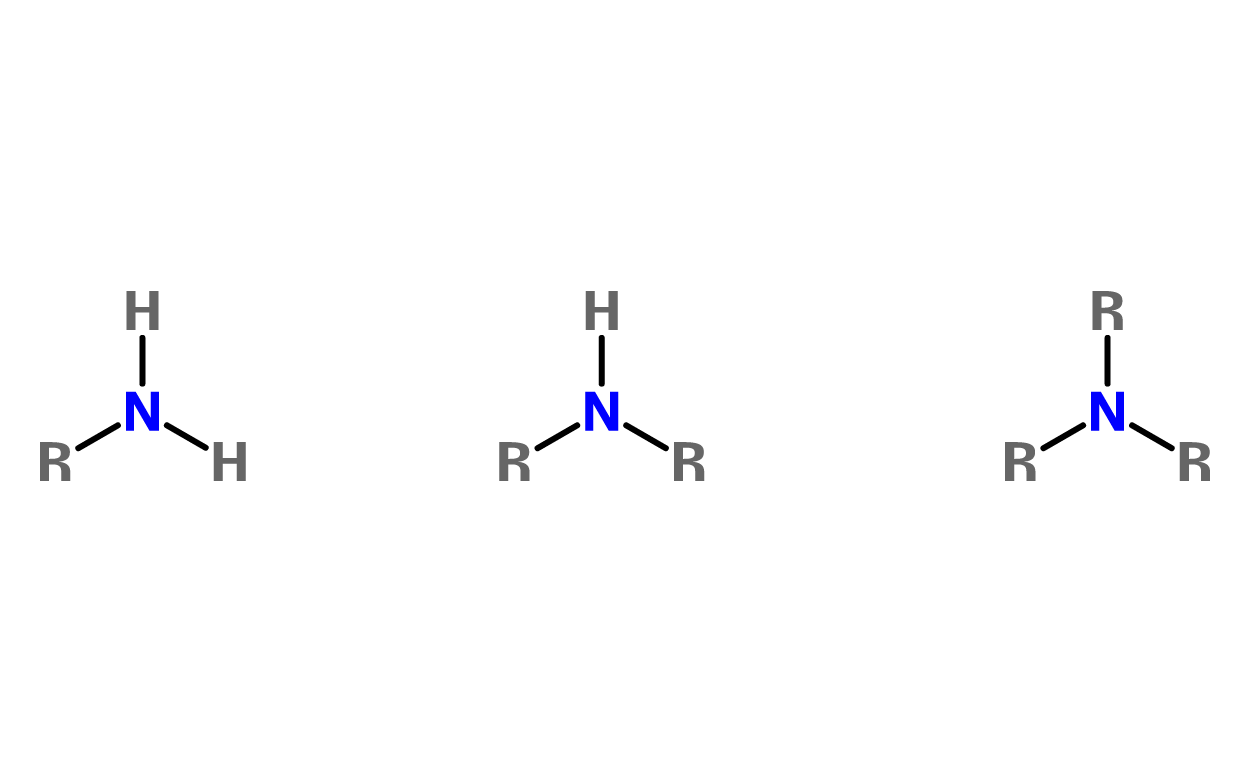 Figure 11. Types of amines--the R groups can be the same or different.