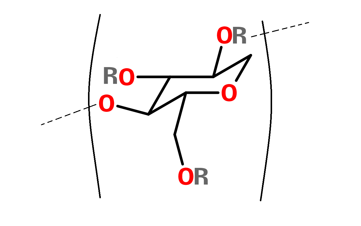Figure 3. Hydroxyethylcellulose (HEC)