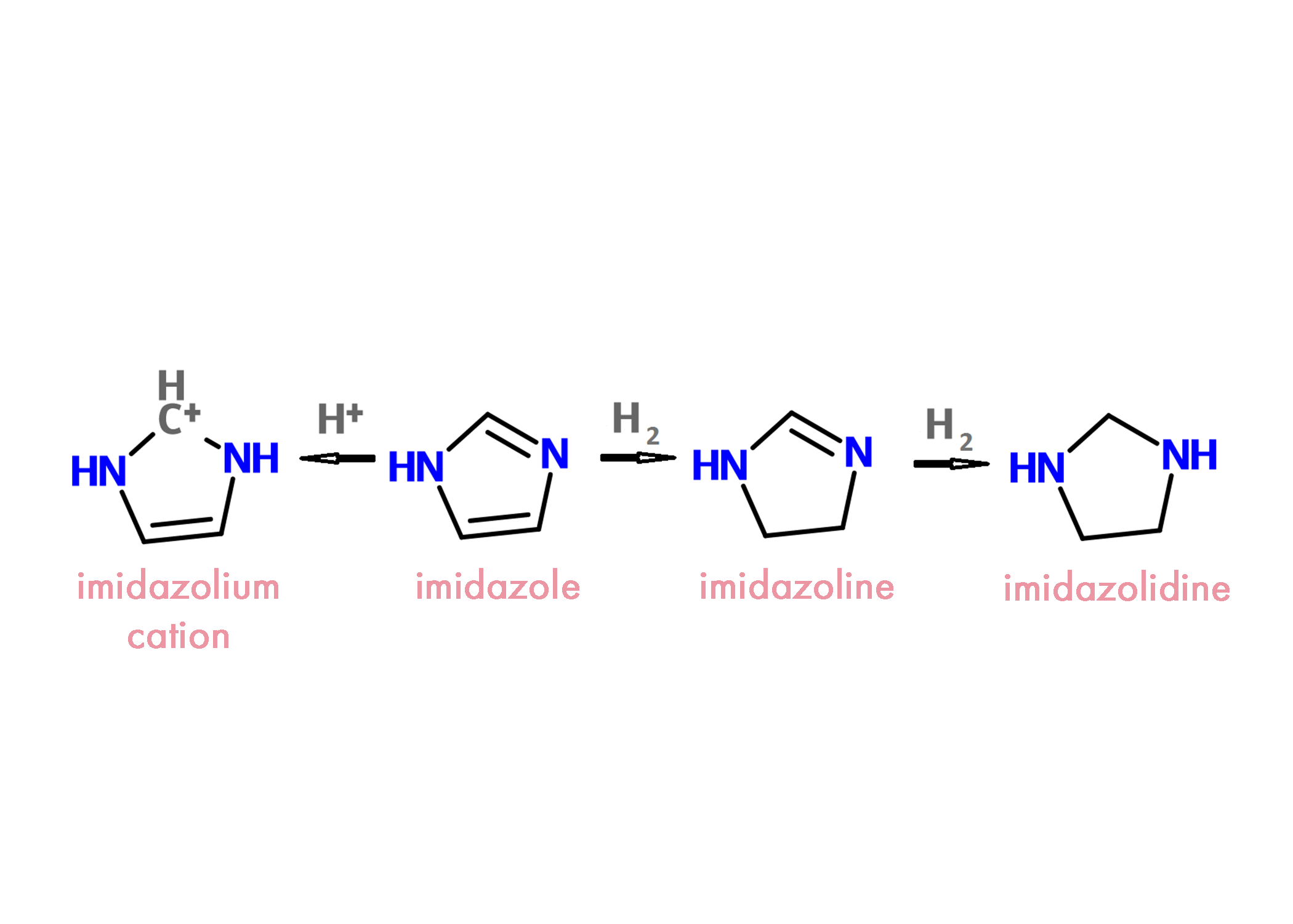 Figure 3. Formation of an imidazoline structure