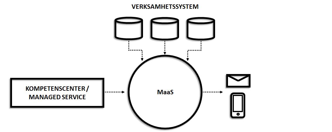 Maas Flow SE.png