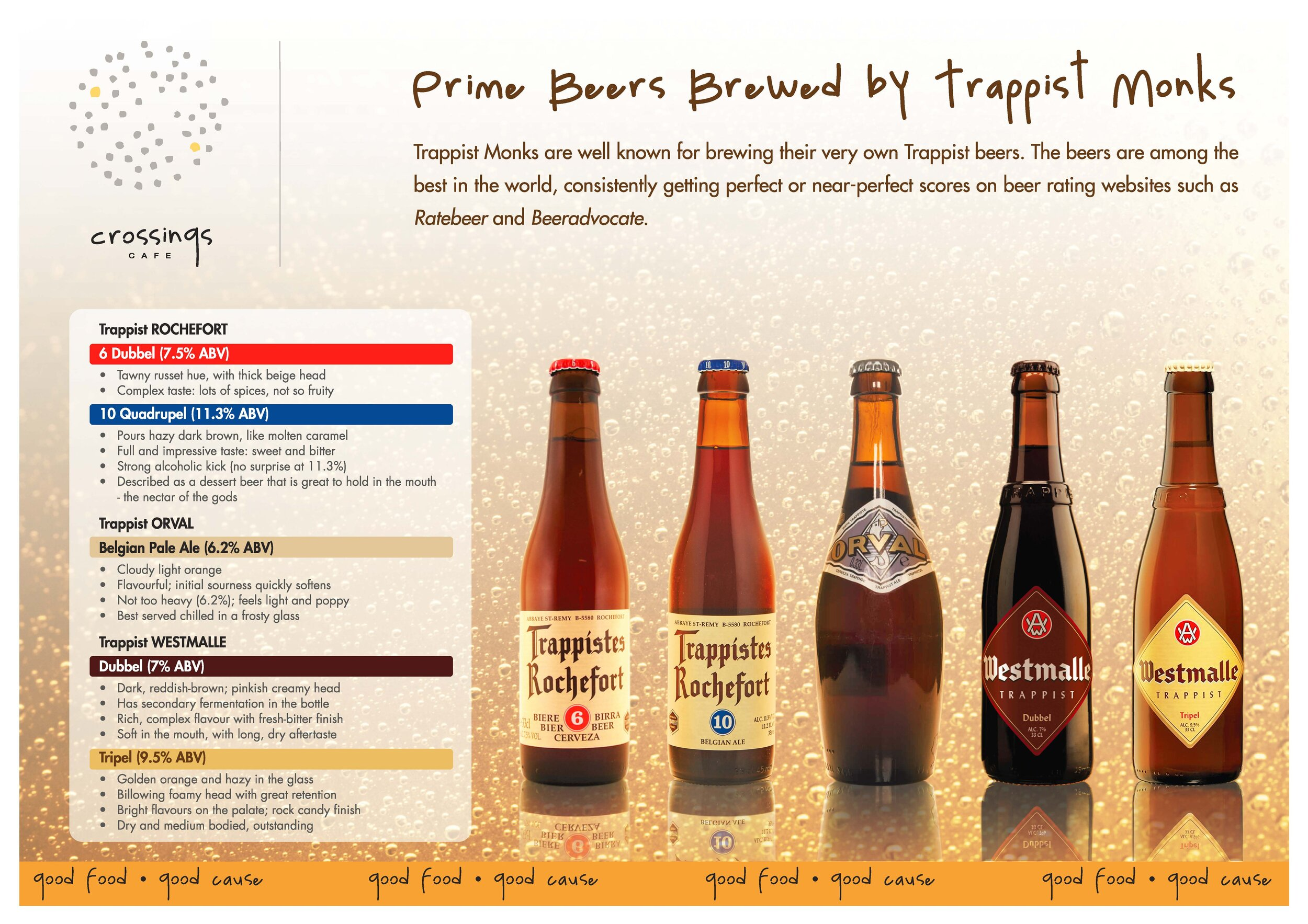 Crossings Trappist Beer Poster-Opt 1.jpg