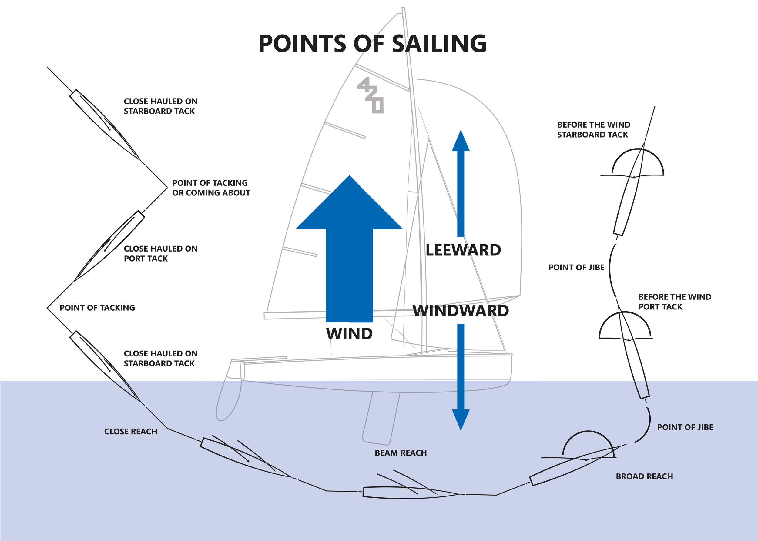 Points_Of_Sailing.jpg