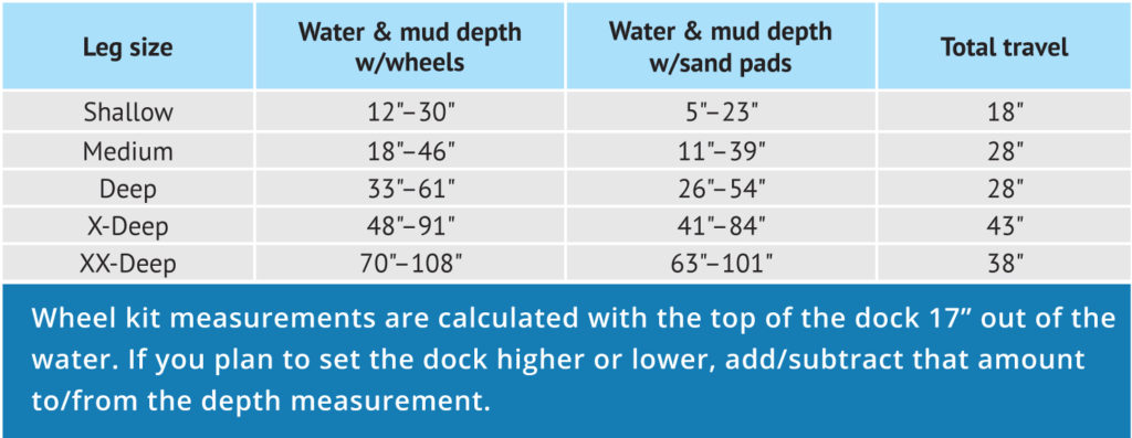 Roll-in dock legs.jpg