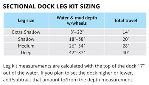 Section Leg Kit.jpg
