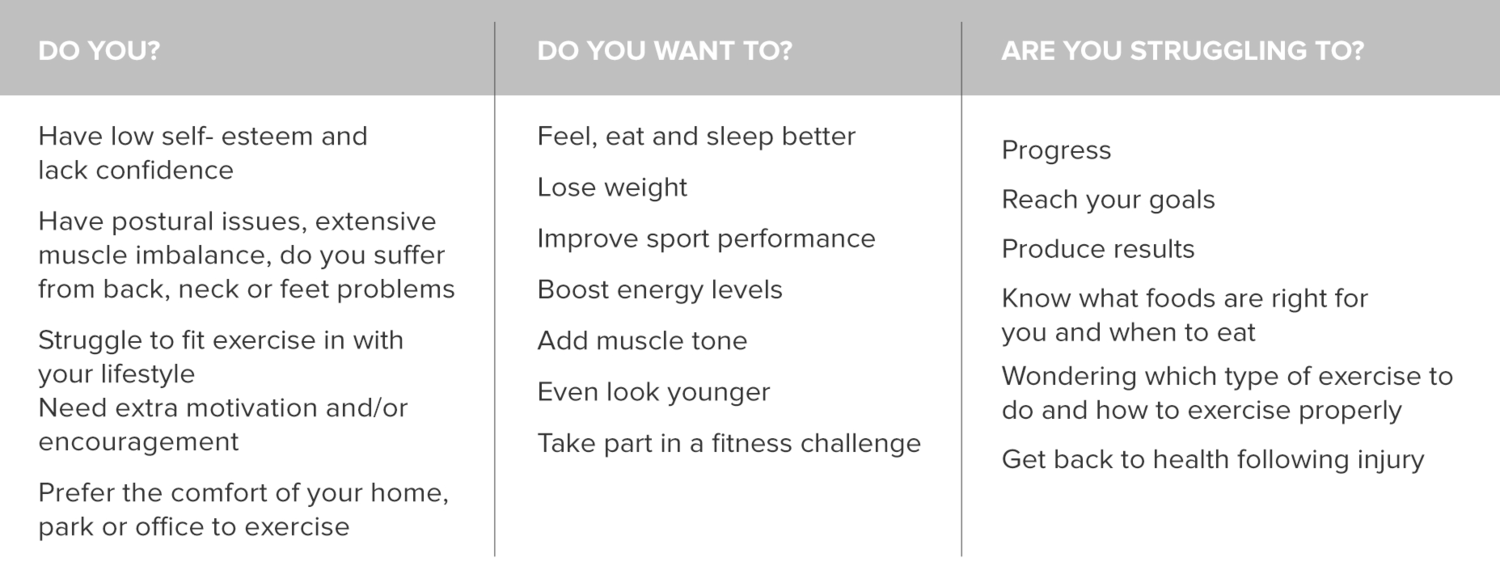 If your answer is 'yes' to one or more of these questions then personal training with Fit For Anything is your ideal solution.