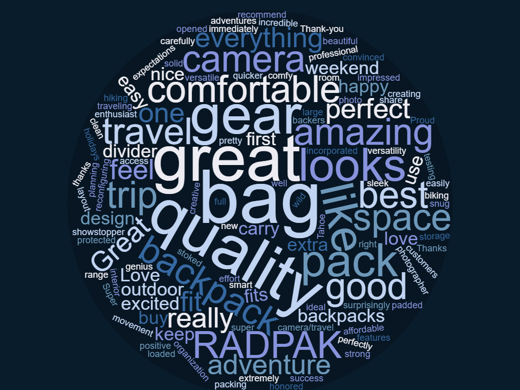 MountnGo Word Cloud Testimonials.png