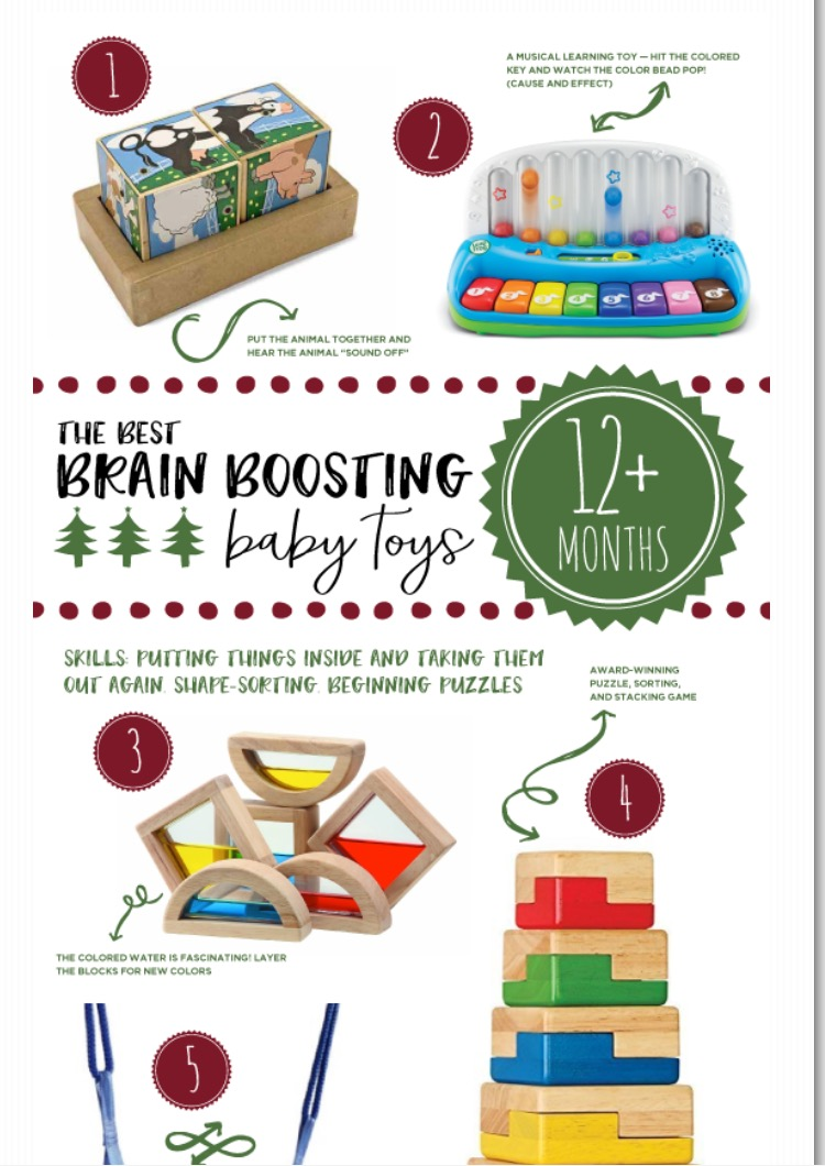 OT Activity of the Day- Brain Boosting Baby Toys