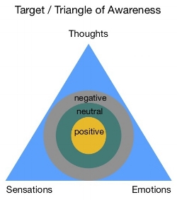 Images Target : Triangle.jpg