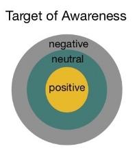 Target labeled.jpg