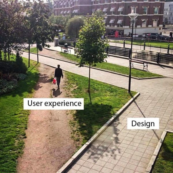 Designer Intention vs Desire Lines.