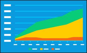 Sprint BurnUp Chart
