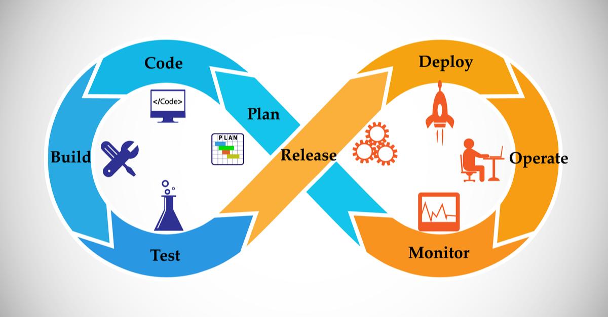 agile transformation steps