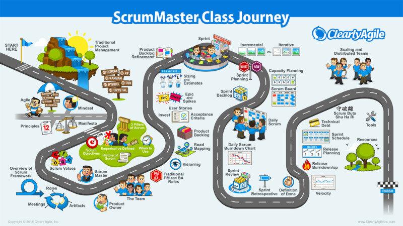 SM class journey.jpg