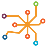 Inventory Connectors   MigrationStudio  is available with connectors for the market-leading inventory tools. This maximises the value of existing systems and optimises the migration by providing real-time knowledge about what the business requires.  More info