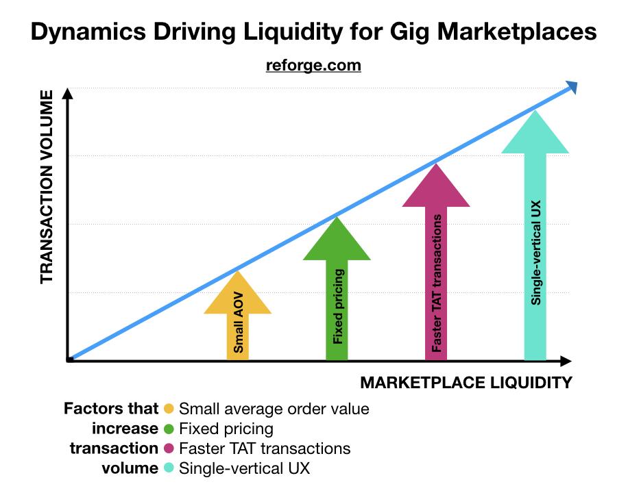 marketplace marketing