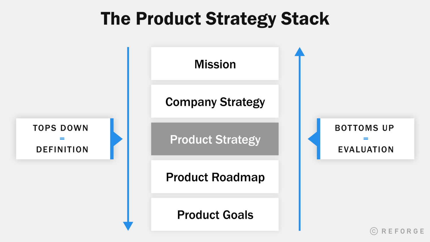 Defining Product Strategy.png
