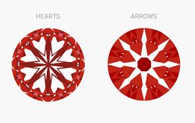 Hearts & Arrows pattern