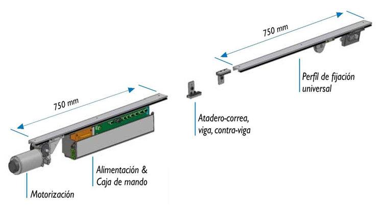 kit de susticución reparacion puertas automaticas cristal vidrio sensor erreka stanley horton gilgen kaba puertaautomatica.mx