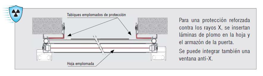 puerta radiologica hermetica rayos x portalp mexico puertaautomatica.mx