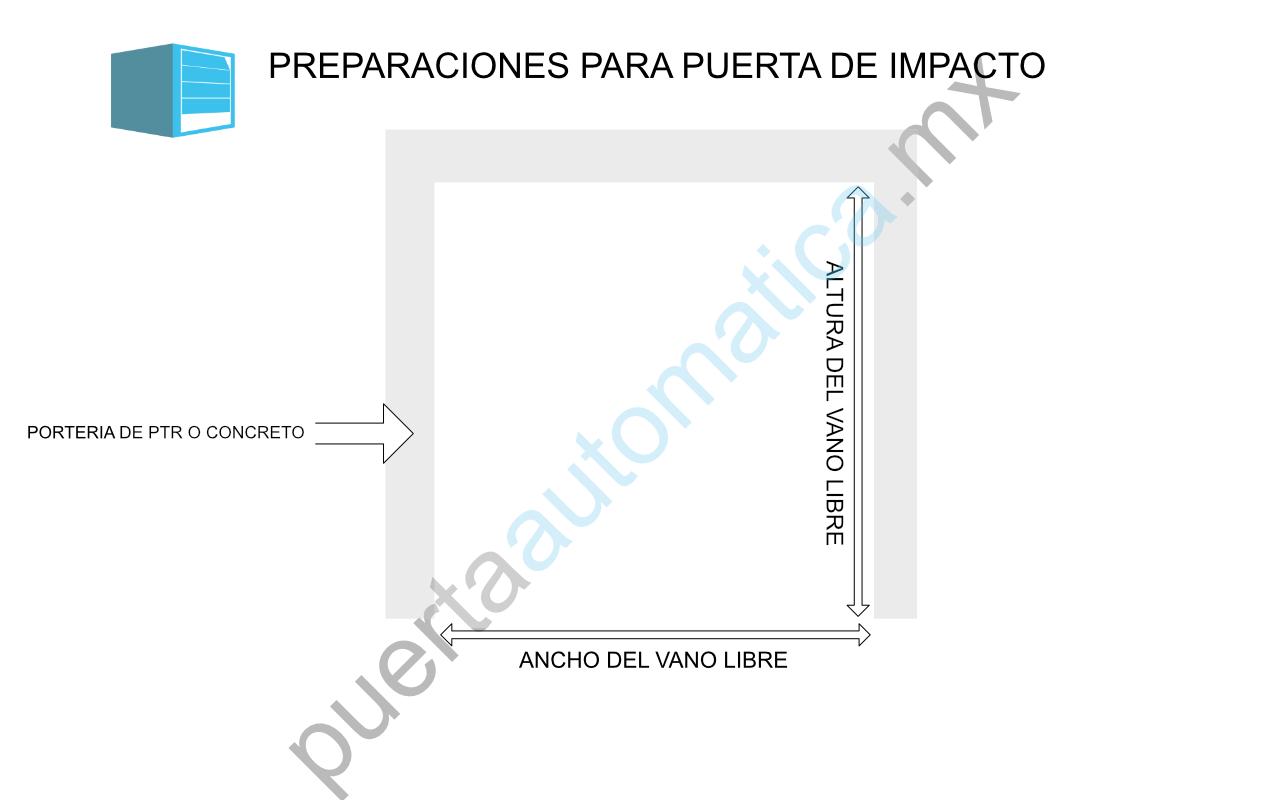 puerta alto impacto preparaciones mexico puertaautomatica.mx