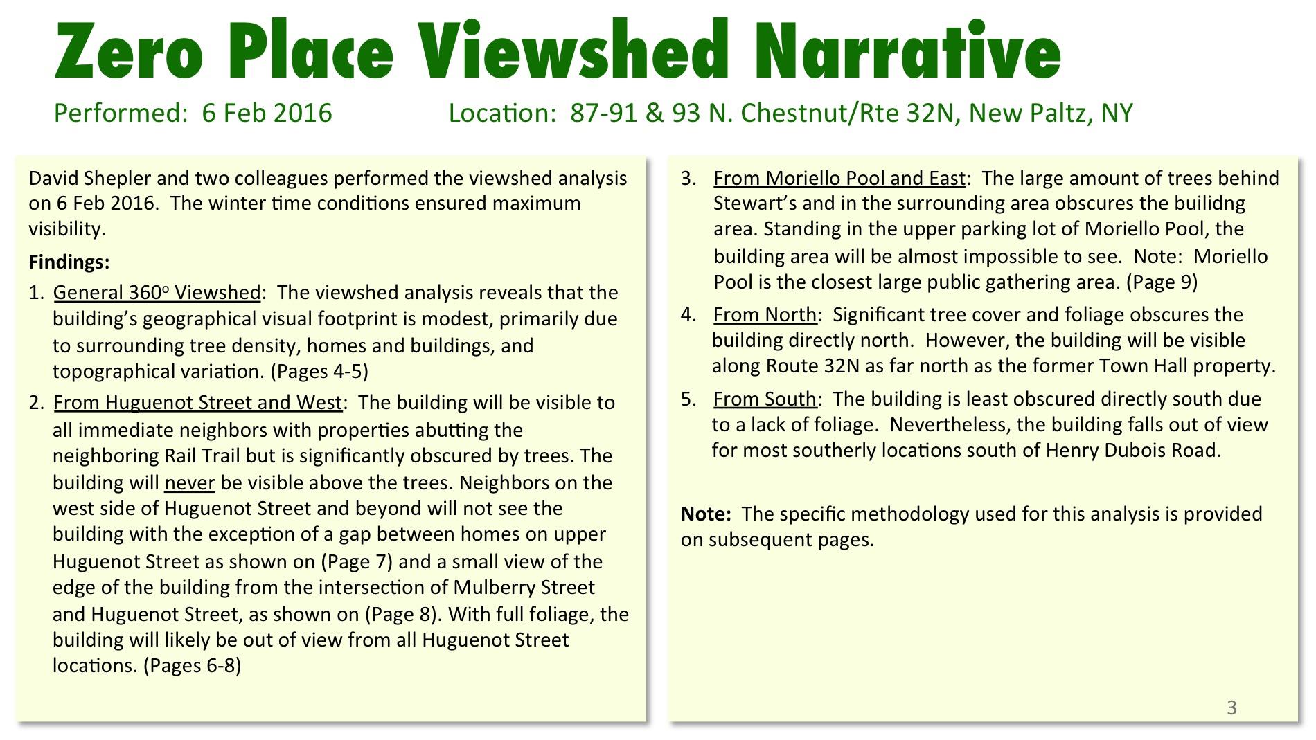 3 Zero Place Visual Analysis.jpg
