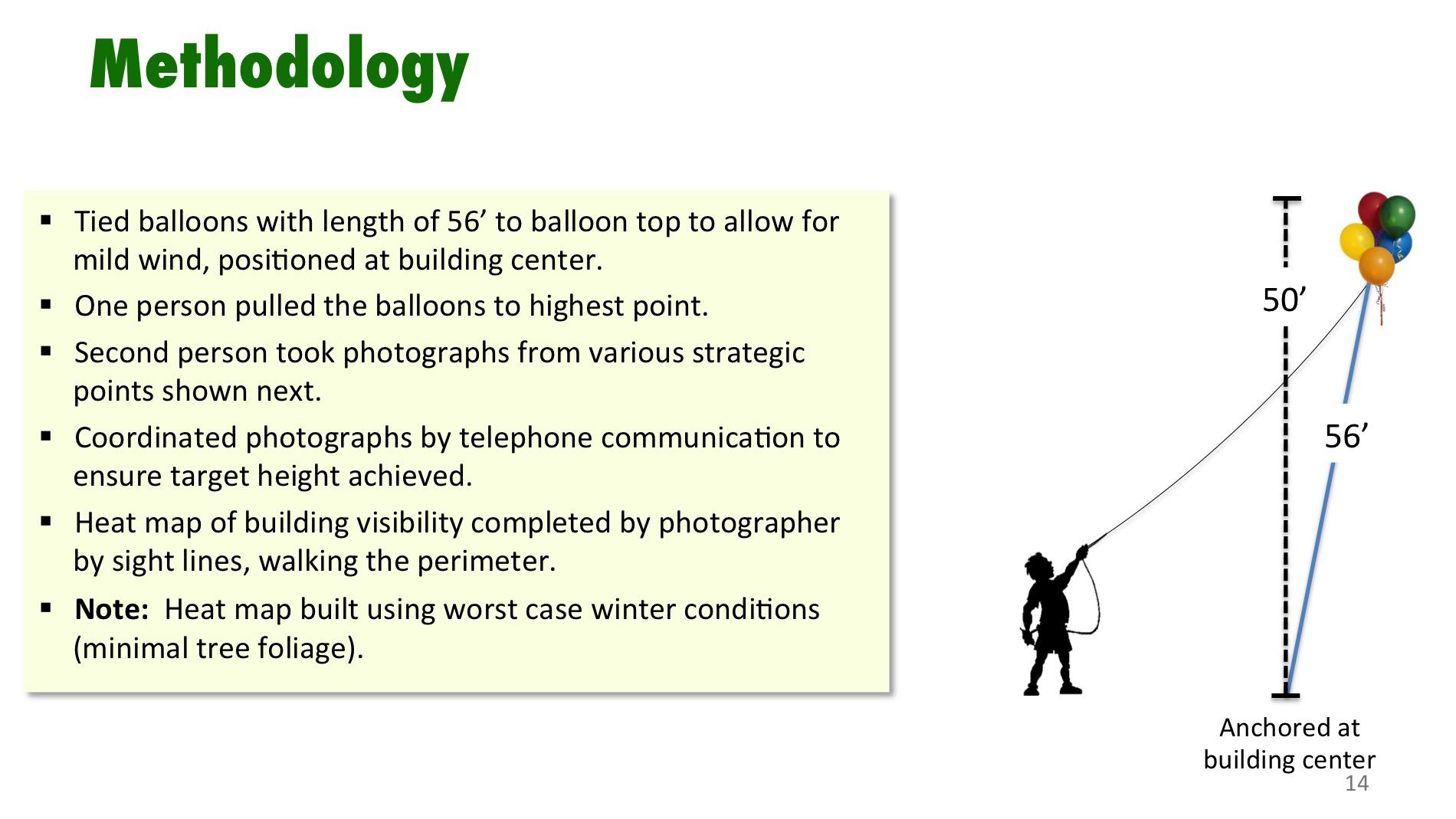 14 Zero Place Visual Analysis.jpg