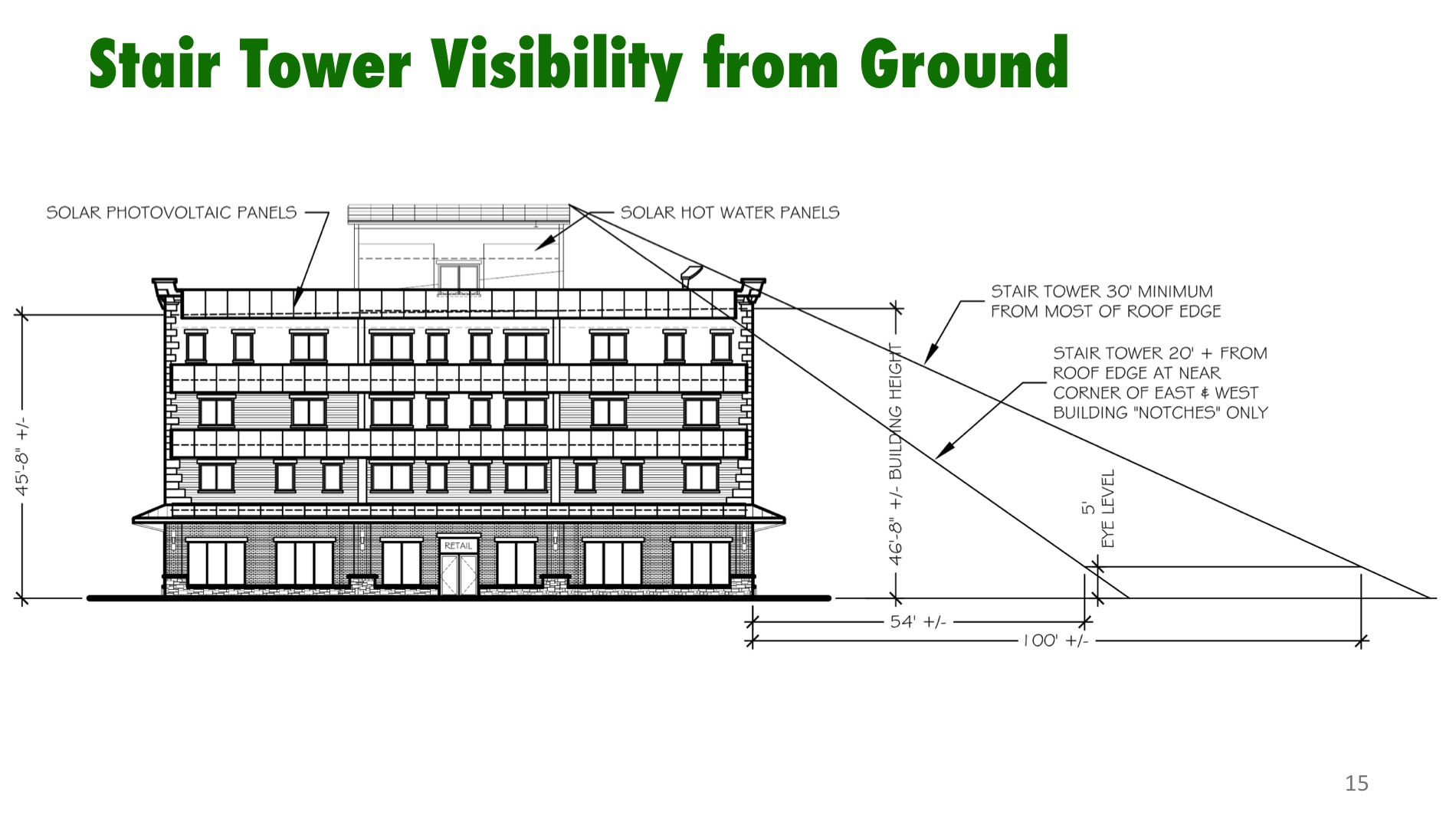 15 Zero Place Visual Analysis.jpg