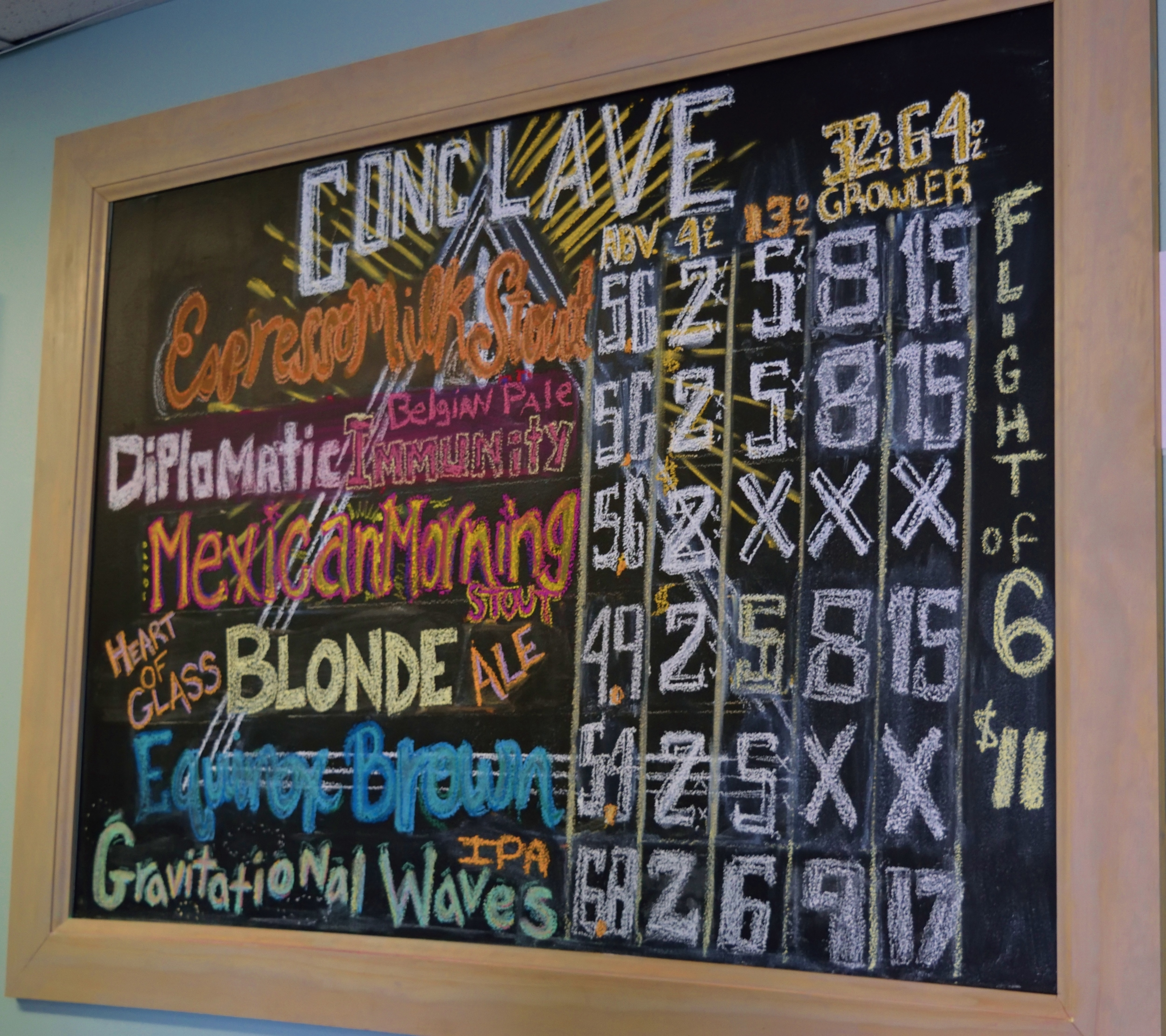 A list of the beers on tap at the time of our visit. All are good!
