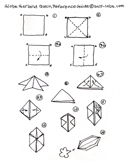 Globe Garland Quick Reference Guide.jpg