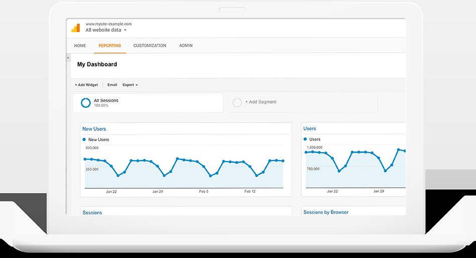 Google Analytics:https://www.google.com/analytics/#/small-business