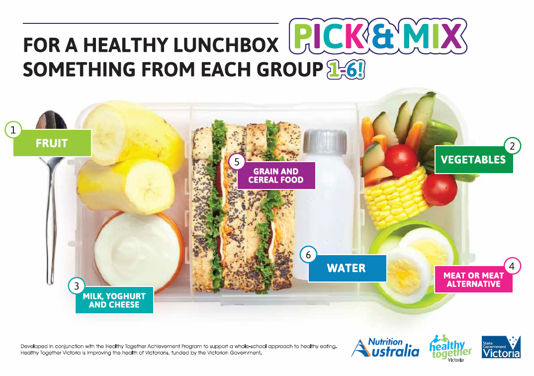 Healthylunchboxresource1.png