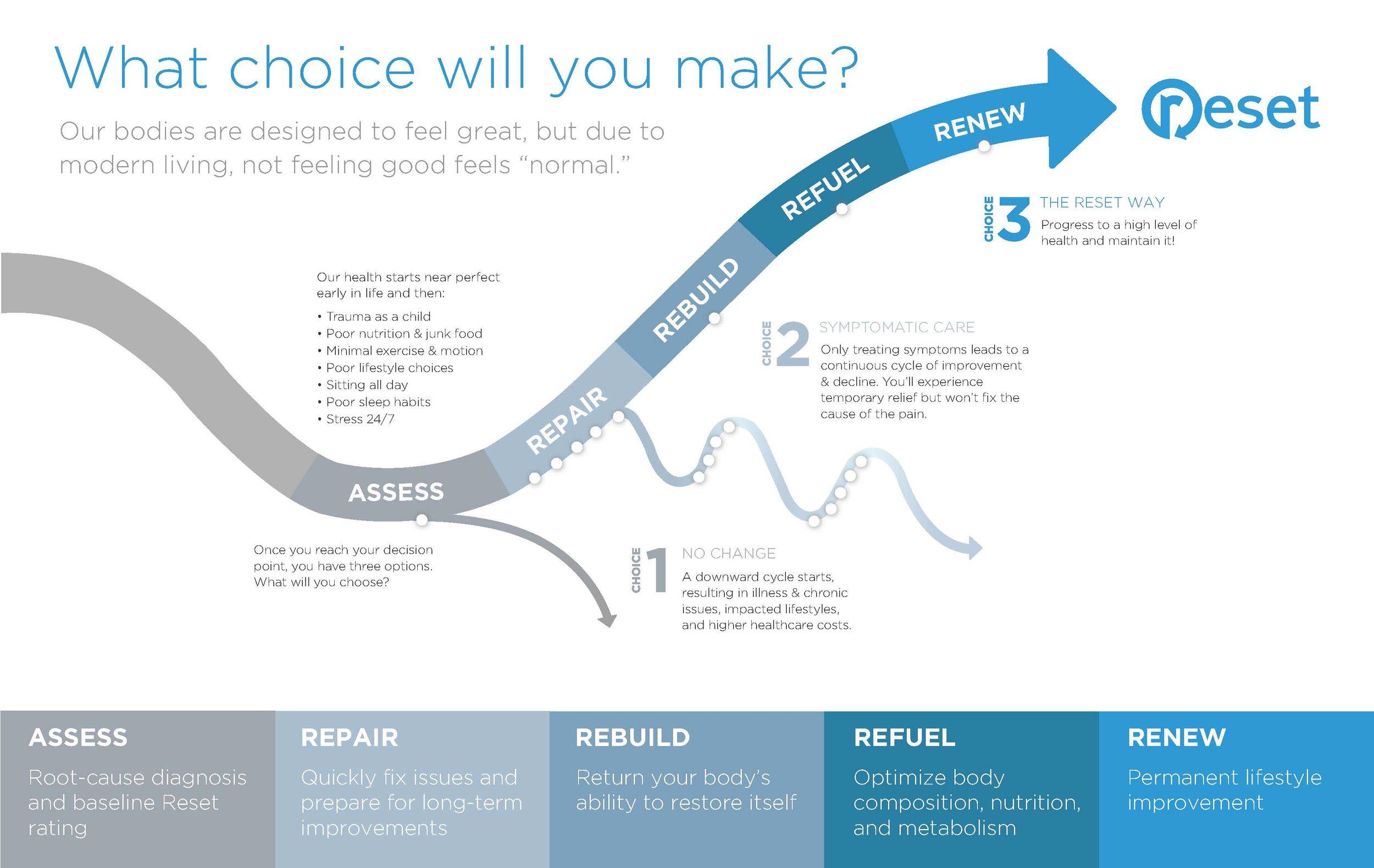 ChoicePoster.jpg