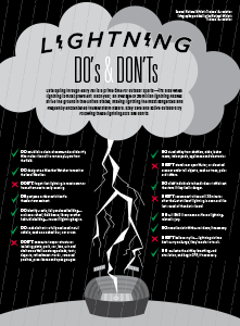 Lightning d0's & Don'ts