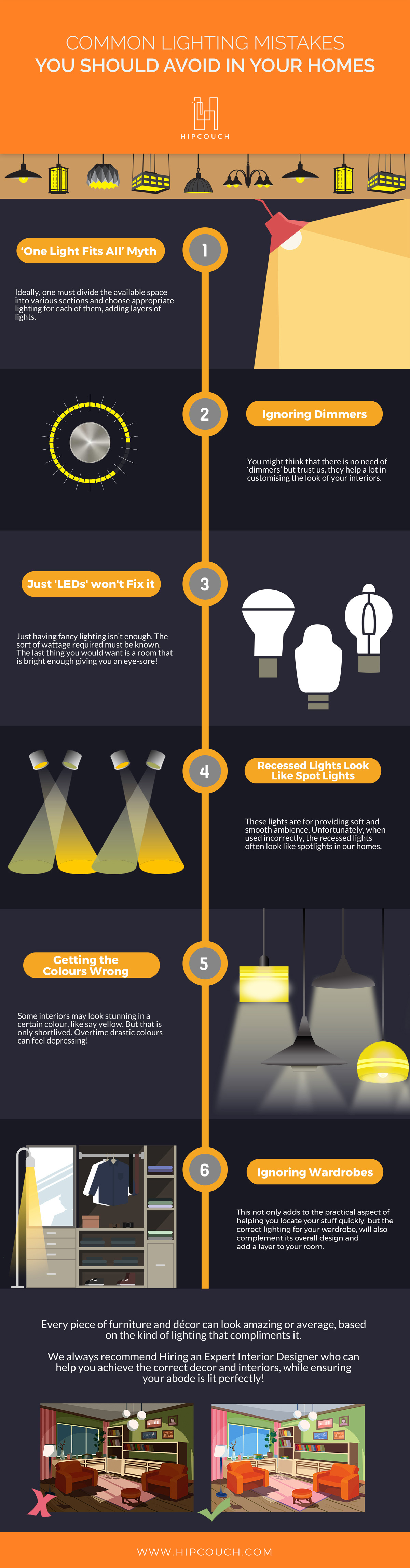 Common Lighting Mistakes to avoid for your Home Interiors