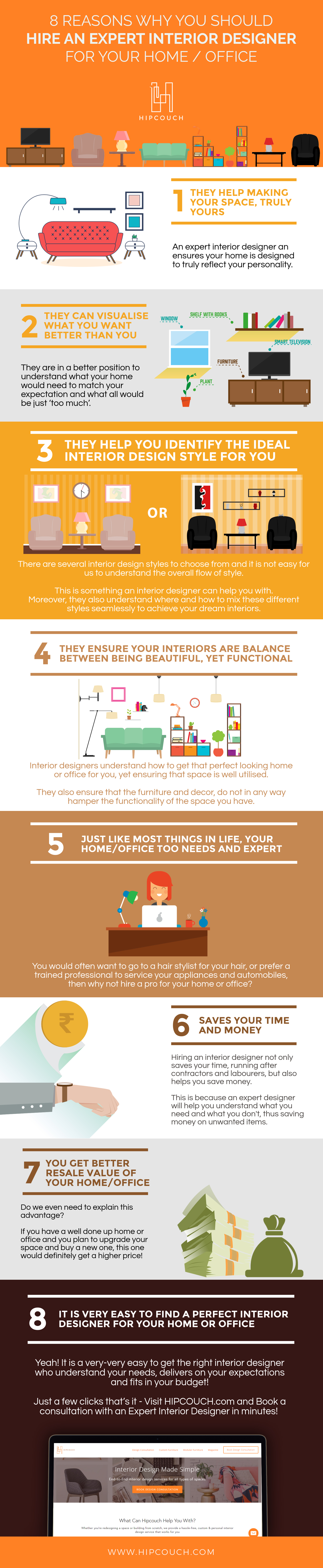 8 Reasons WHY you should hire an Interior Designer