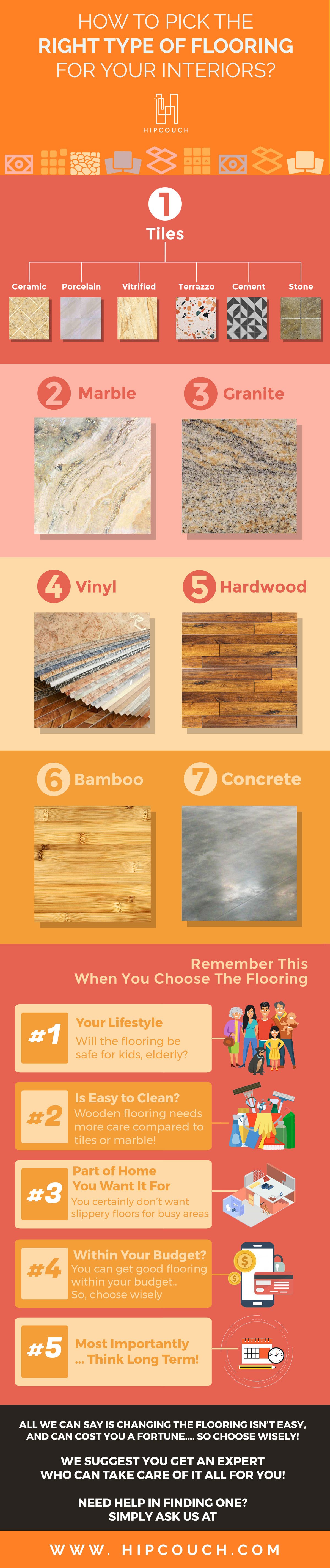 How To Pick The Right Flooring For Your Interiors?