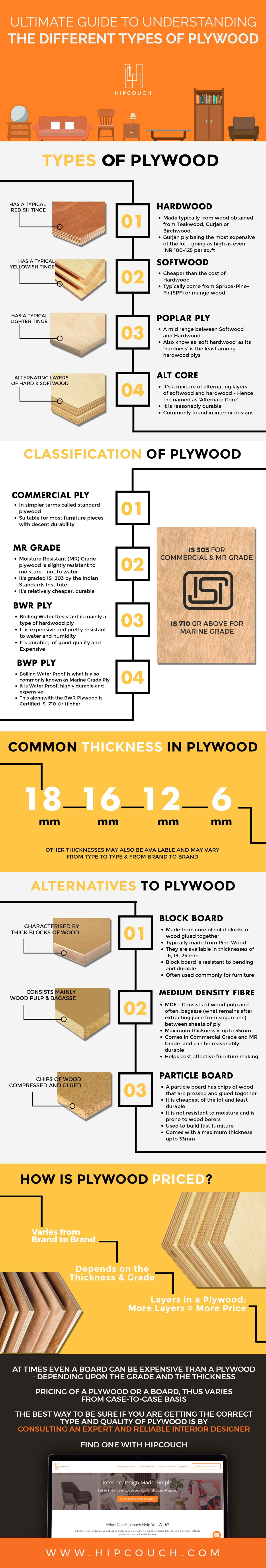 Understand The Different Types of Plywood for Your Furniture - Never Be Cheated Again!