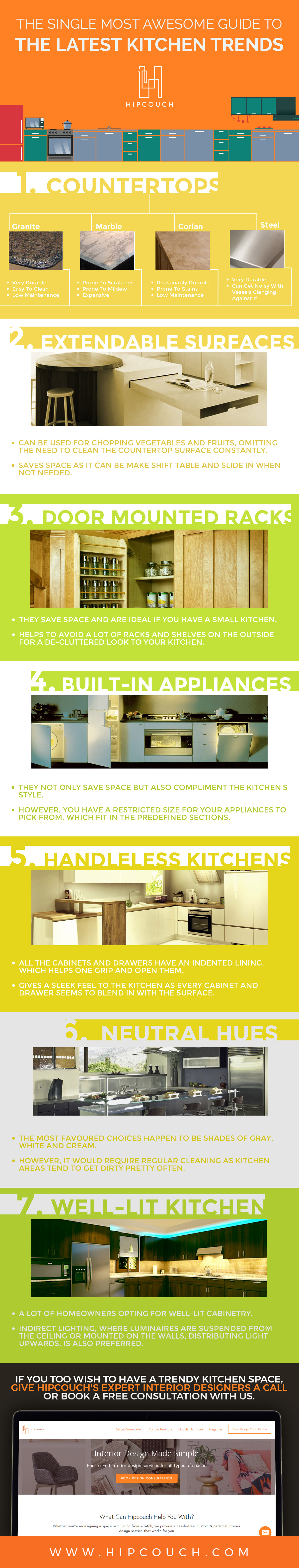 What's Cooking? Your Ultimate Guide To Latest Kitchen Trends