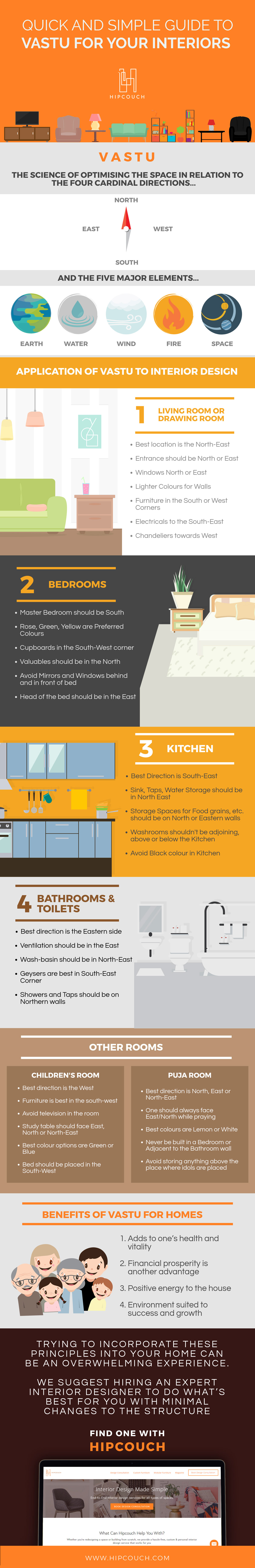 Most Simple Yet Useful Vastu Tips For the Perfect Interiors!