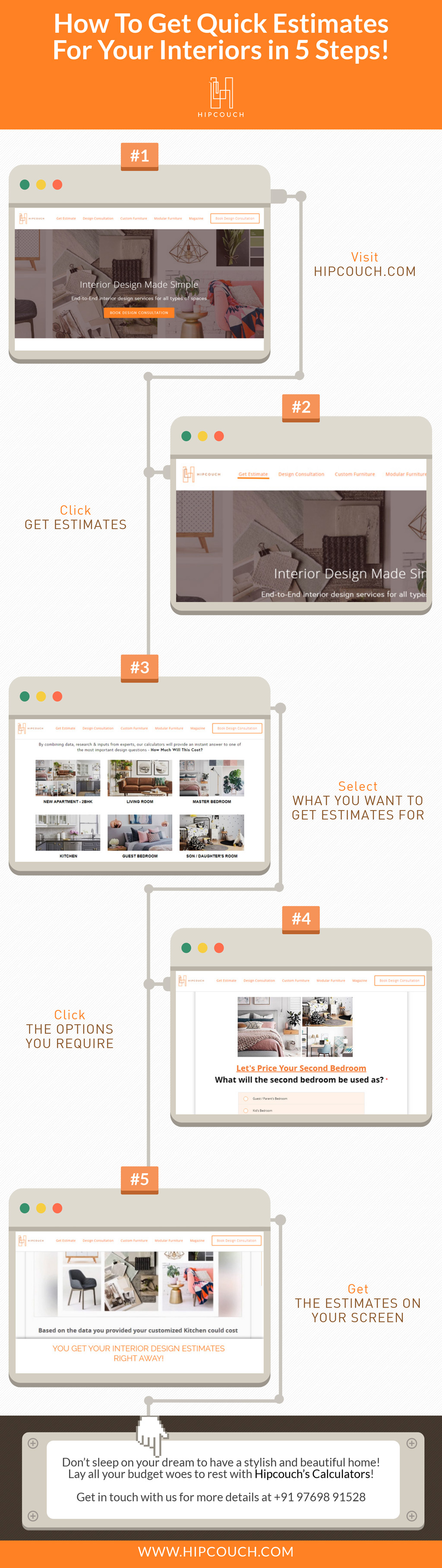How-to-get-quick-estimates-for-your-interiors.jpg
