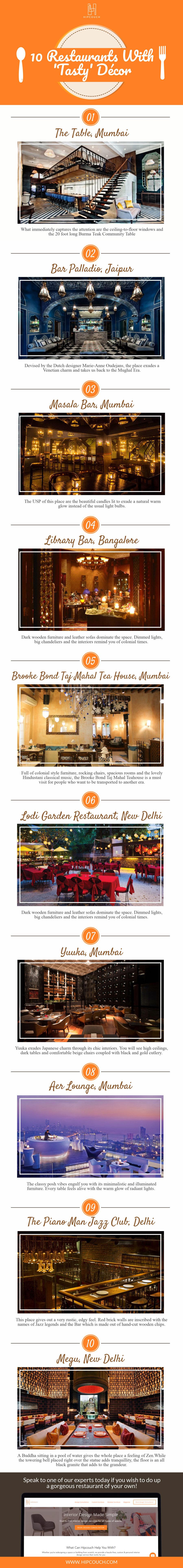10 Restaurants With Tasty Interiors!