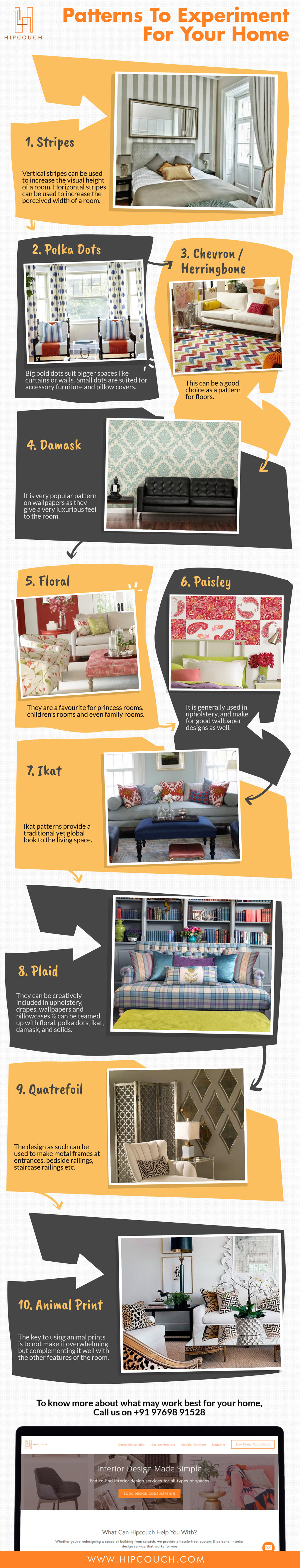 The Art Of Perfecting Patterns In Your Home