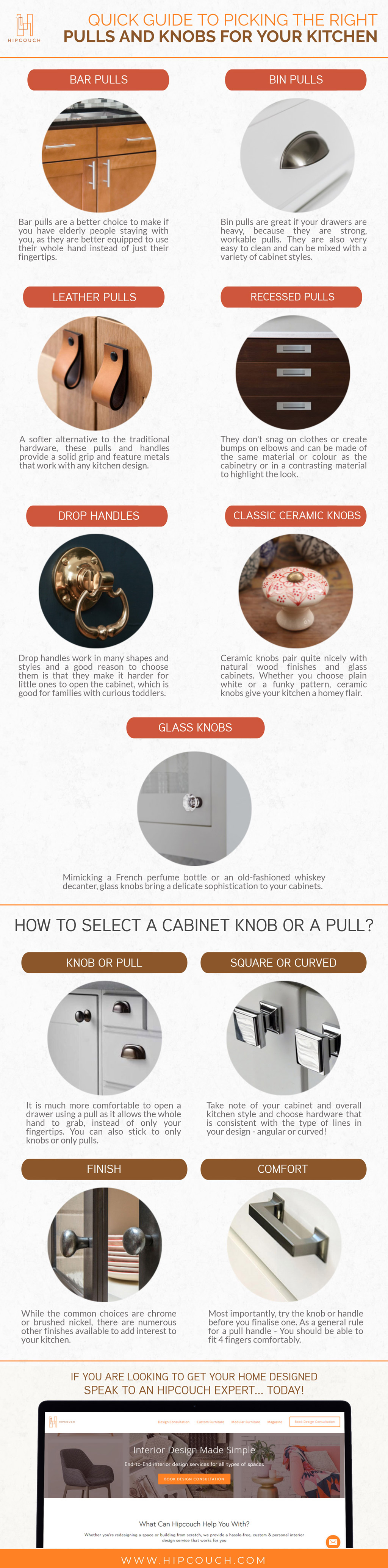 Your Guide To Getting The Pulls and Knobs For Your Kitchen Cabinetry Right!