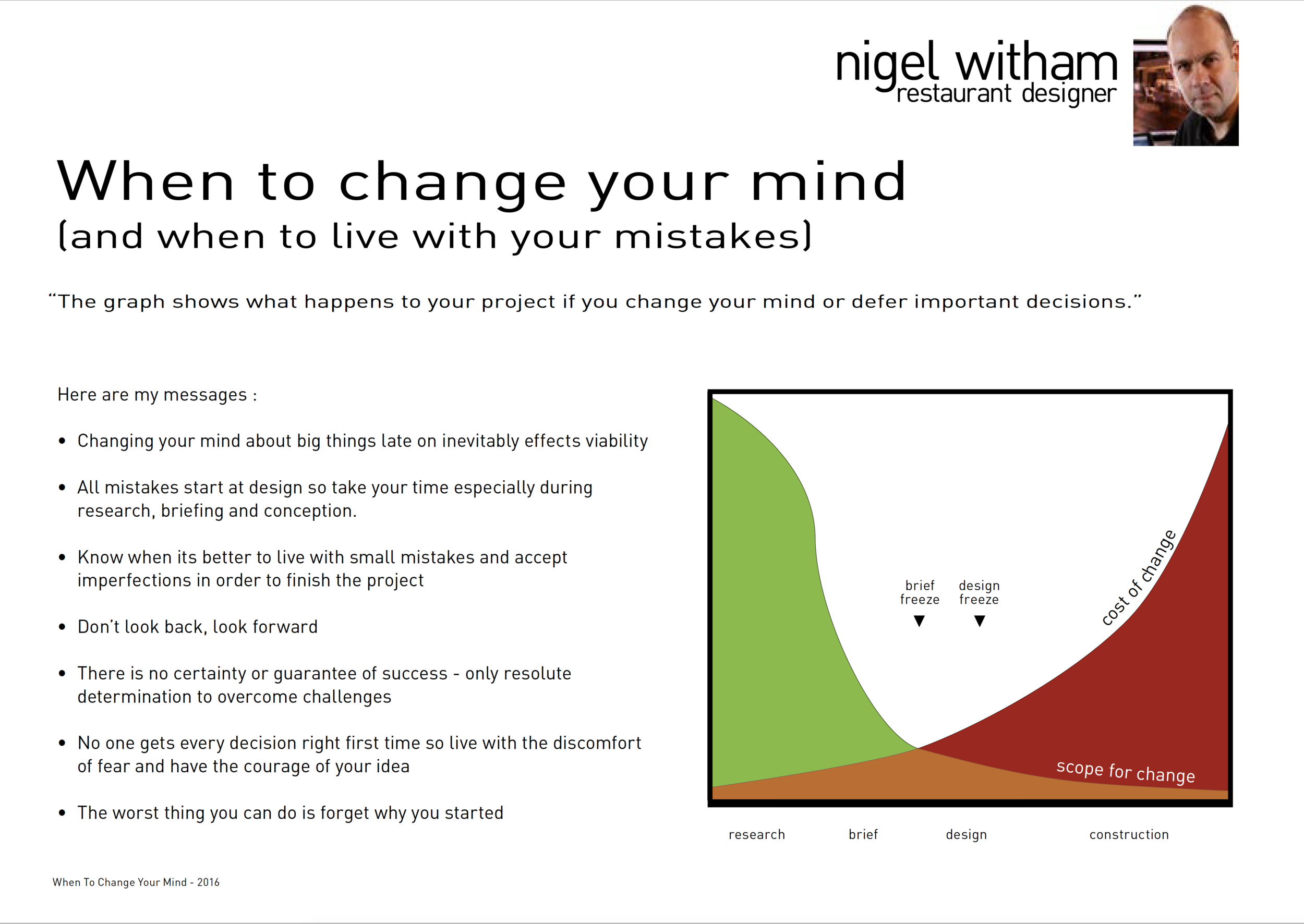 When To Change Your Mind