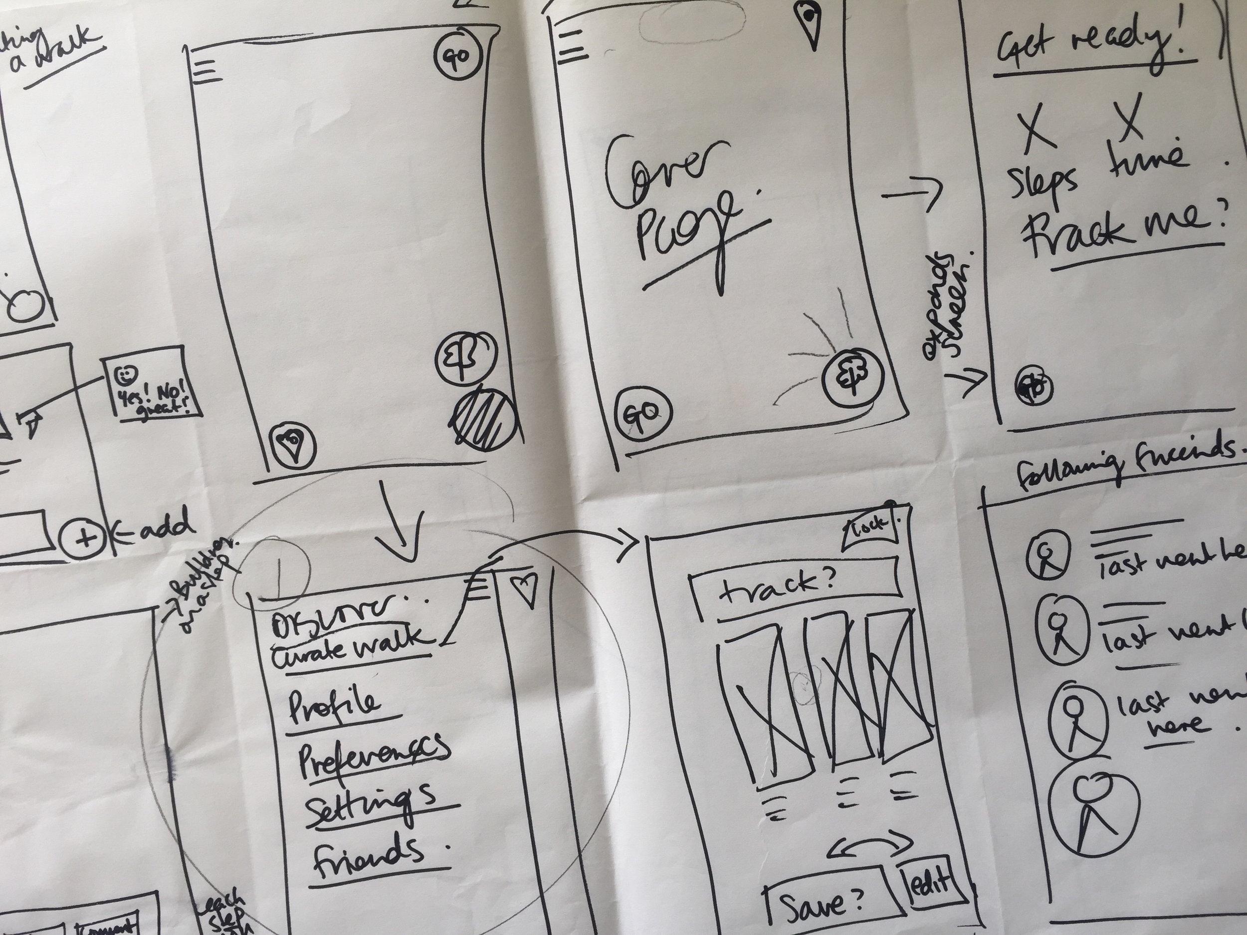 workshop-sketching-ux-design-human-centric-design