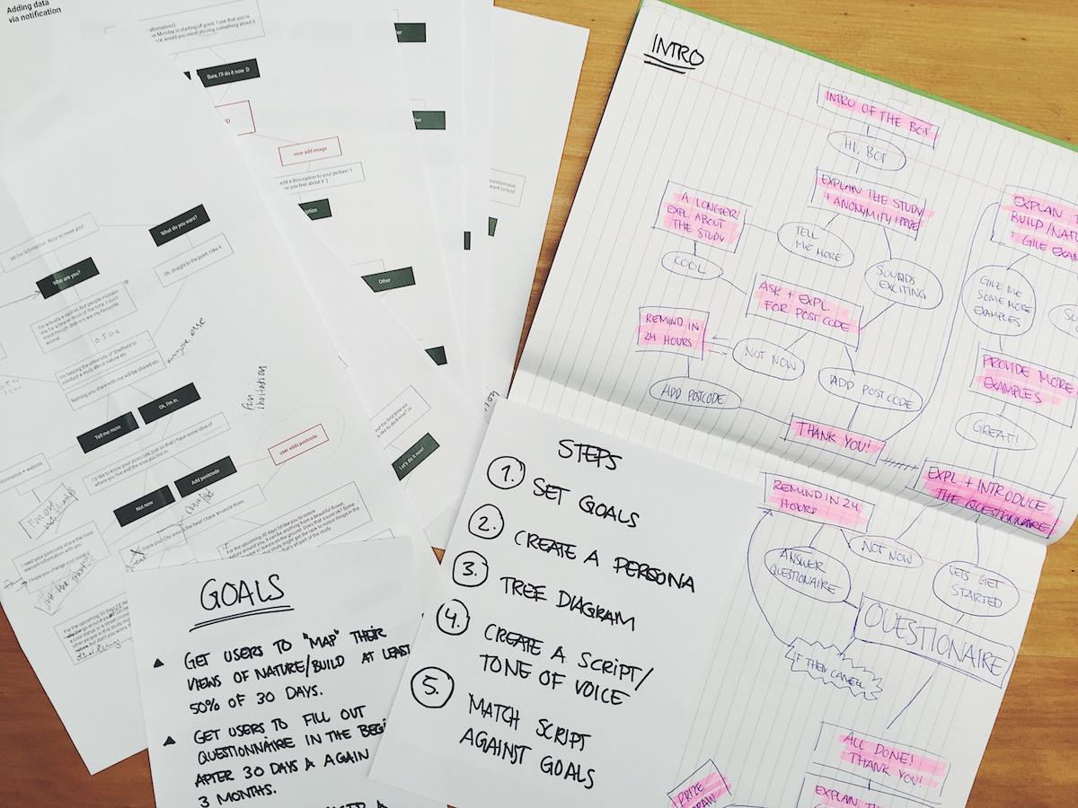 Chat-bot-workshop-tree-diagram-ux-design
